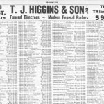 NY Public Librarys 1940 Census Tool Online